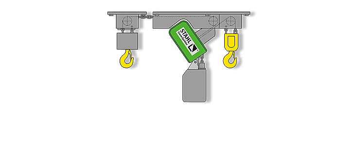 Diagram of the STD chain hoist with rigid suspension. The load hooks are located on the left and right of the chain hoist.