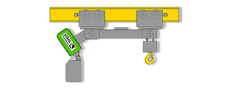 Diagram of the STB Big Bag chain hoist. It lifts bulky loads to the highest hook position.