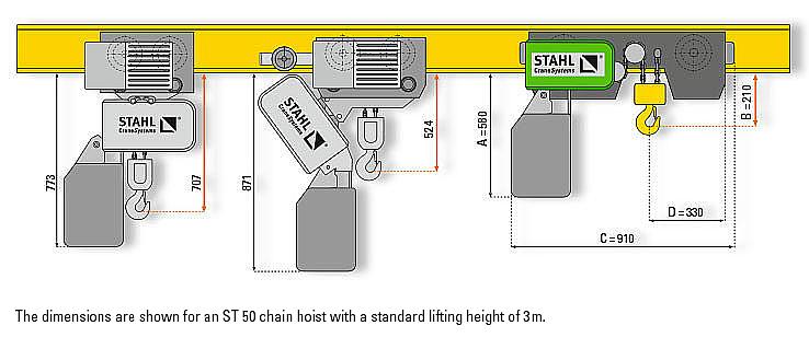 Short and extra short headroom trolley