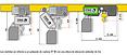 Gráfico del polipasto de cadena estándar en la comparación directa con los carros corto y supercorto.