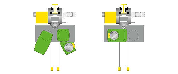 Gráfico de un polipasto de cable SH y de un polipasto de cable AS 7 para ilustrar el nivel de seguridad 3A