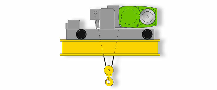 Side view of the SH wire rope hoist on a double rail crab