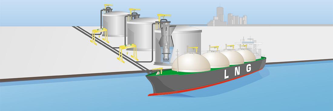 Grafik eines LNG Terminals mit Tankschiff
