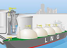 Grafik eines LNG Terminals mit Tankschiff.