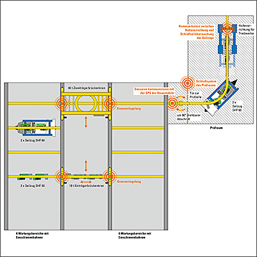 Illustration of the GE Celma plant in German