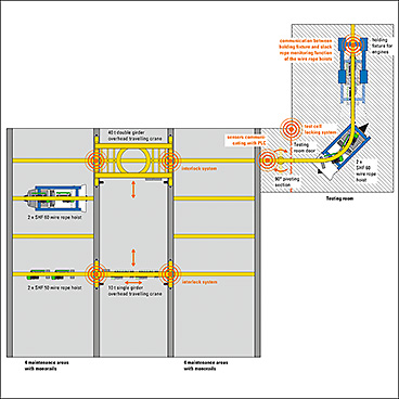 Illustration of the GE Celma plant in English